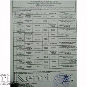Jadwal Pemadaman Listrik Tanjungpinang dan Bintan