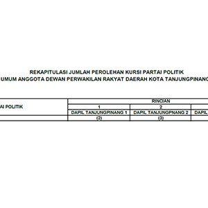 Ini Rekapitulasi Jumlah Perolehan Kursi Partai Politik Kota Tanjungpinang 10