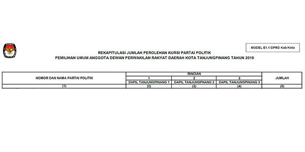 Ini Rekapitulasi Jumlah Perolehan Kursi Partai Politik Kota Tanjungpinang 1