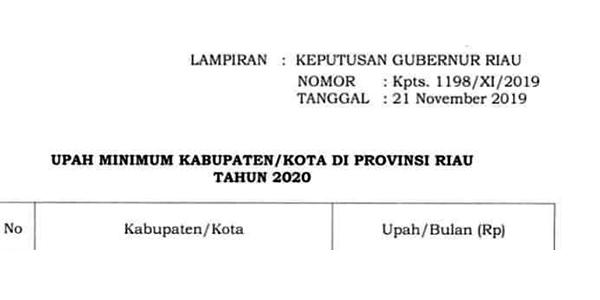 Inilah UMK Se-Provinsi Riau Tahun 2020