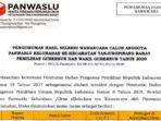 Ini Hasil Seleksi Wawancara Panwaslu Kelurahan Se-Kecamatan Tanjungpinang Barat 4