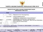 Rekapitulasi Hasil SKD CPNS 2019 Kota Tanjungpinang 3