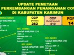 Update dan Peta Sebaran COVID-19 Karimun, 19 April 2020 8