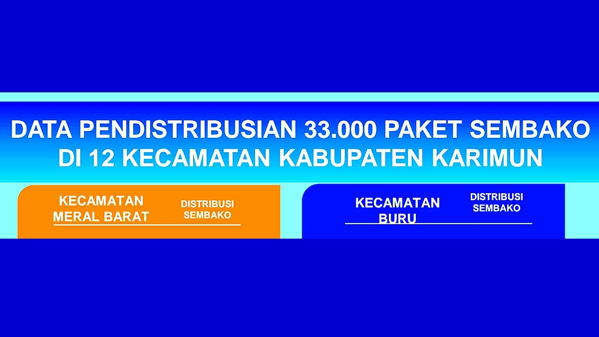 Ini Data Pendistribusian 33.000 Paket Sembako di 12 Kecamatan, Kabupaten Karimun 5