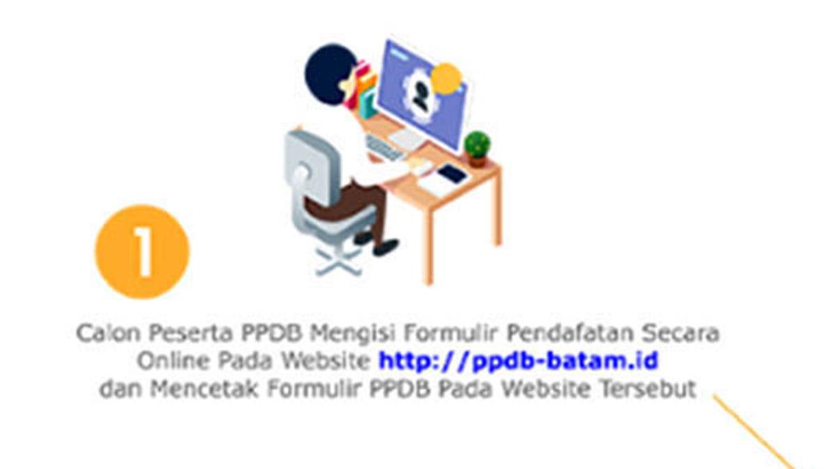 Nomor Kontak Verifikator dan Operator PPDB Online SD 06 Hingga SD 10 Kota Batam 5