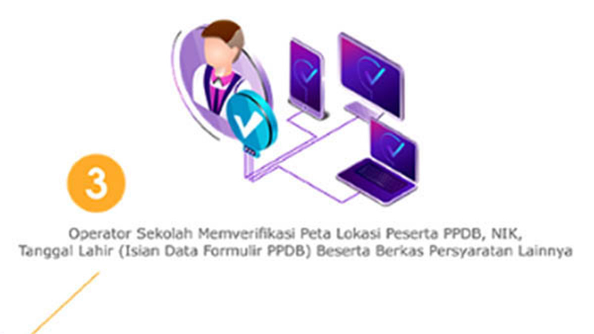 Nomor Kontak Verifikator dan Operator PPDB Online SD 11 Hingga SD 20 Kota Batam 3