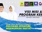 Ansar Ahmad dan Marlin Aguntina Sampaikan Visi Misi Calon Gubernur dan Wakil Gubernur Kepri PDF 4