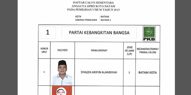 """Daftar Calon Sementara """"DPRD KOTA BATAM"""" dari Partai PKB"""