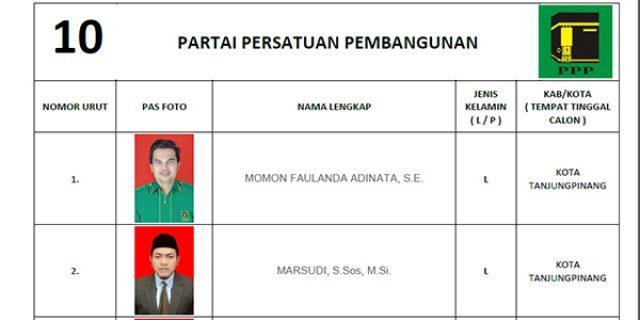 """KPU Tetapkan DCS Partai PPP """"DPRD Tanjungpinang"""""""