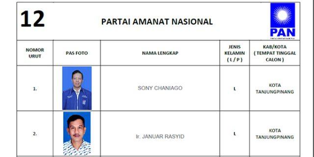 """KPU Tetapkan DCS Partai PAN """"DPRD Tanjungpinang"""""""