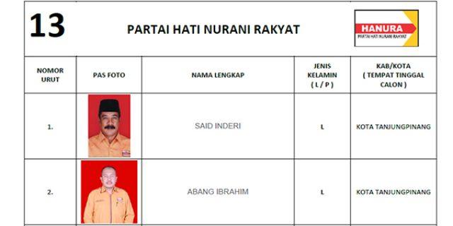 """KPU Tetapkan DCS Partai HANURA """"DPRD Tanjungpinang"""""""