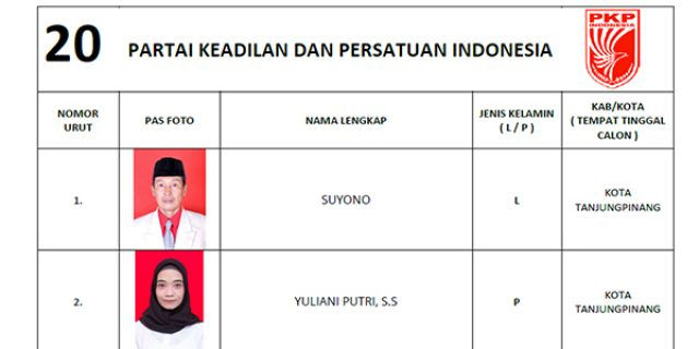 "KPU Tetapkan DCS Partai PKPI ""DPRD Tanjungpinang"""