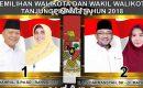 """Pilwako Tanjungpinang """"DIWARNAI HUJAN"""""""