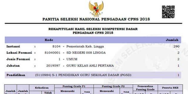 Ini Hasil SKD CPNS Kabupaten Lingga Tahun 2018