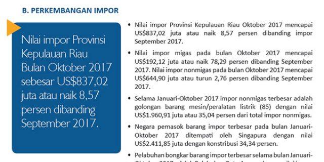 """Nilai Impor Provinsi Kepri Oktober 2017 """"NAIK 8.57 PERSEN"""""""