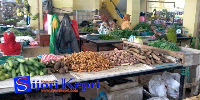 """""""INILAH HARGA BAHAN KEBUTUHAN"""" di Pasar Dabo"""